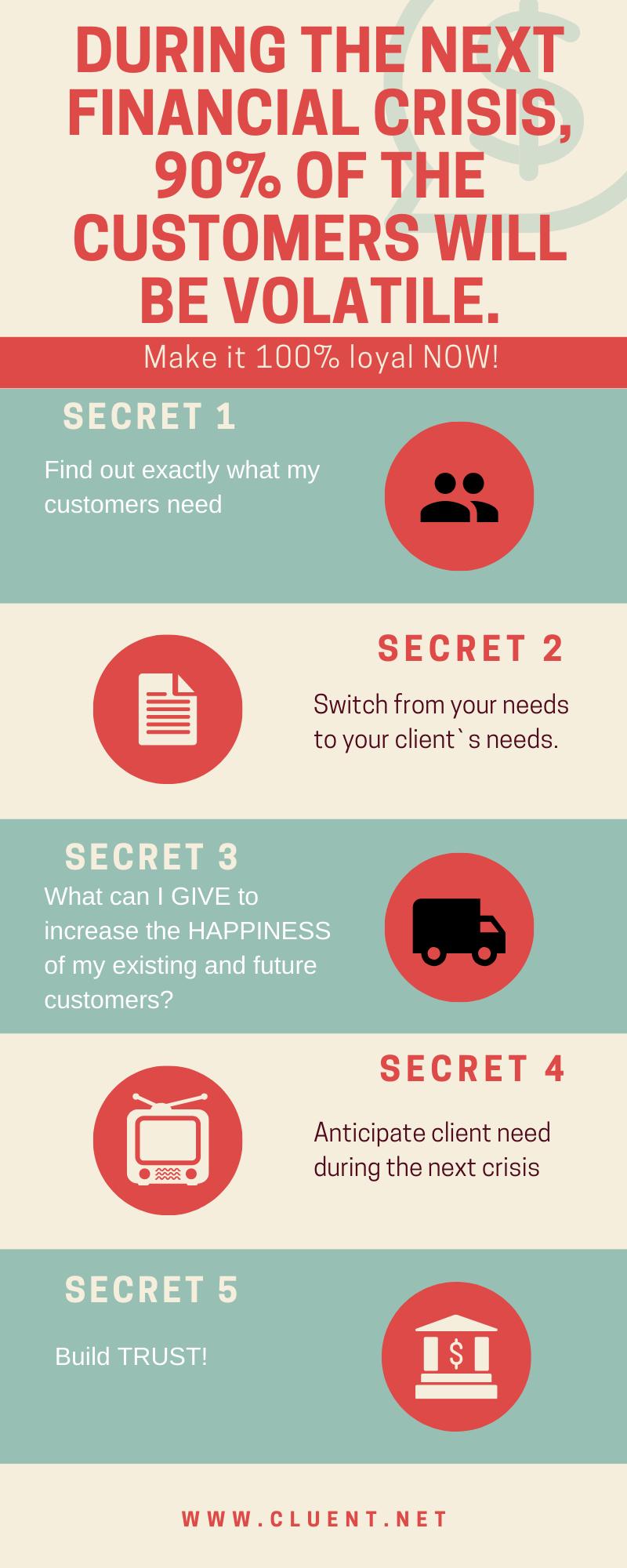 secrets to keep loyal clients
